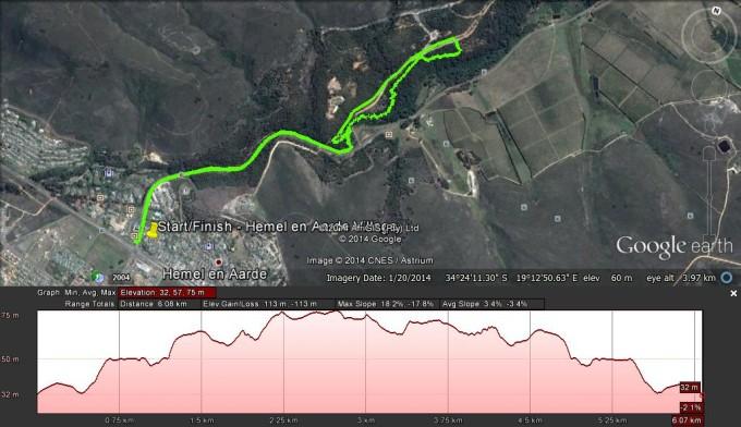 Green-Route-Profile-680x392